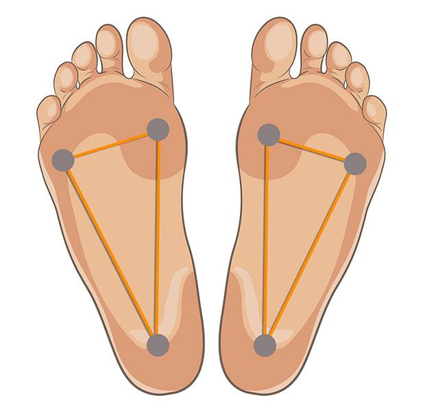 trojnog stopy